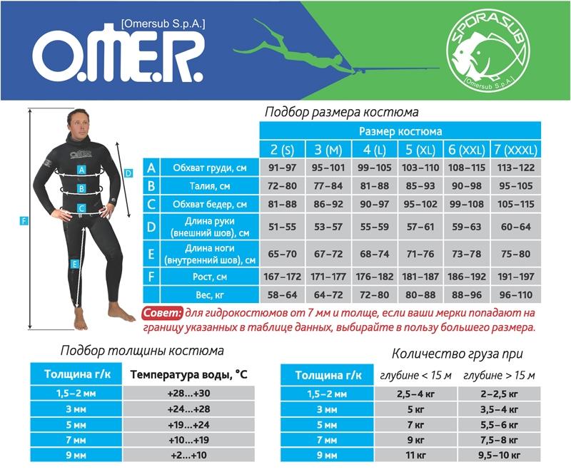 таблица размеров гидрокостюмов omer sporasub