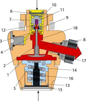 Рисунок 4. Схема мембранного сбалансированного регулятора TITAN.