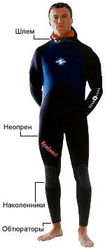 Неопреновый гидрокостюм
