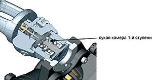 Сухая камера первой ступени регулятора Aqua Lung Mistral