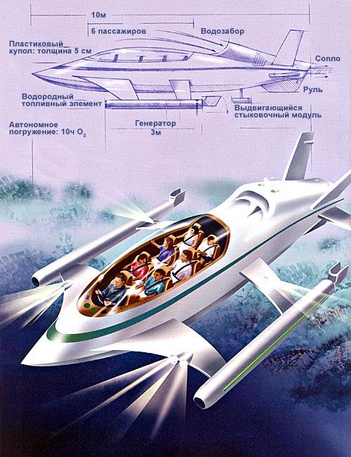 Подводный самолет